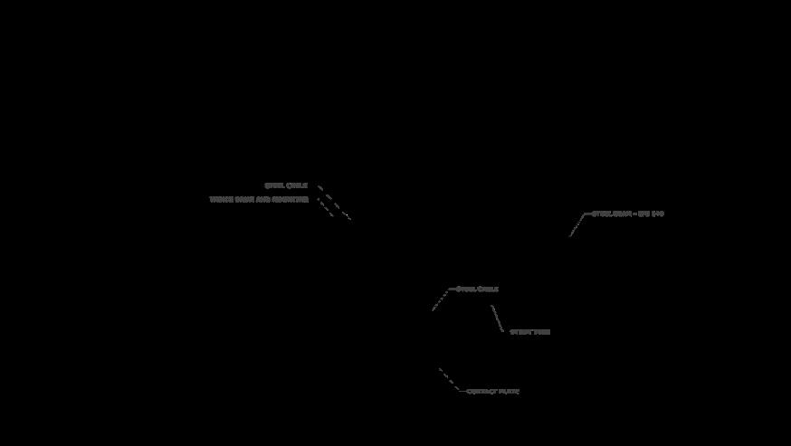 Stage 1 Design Stage